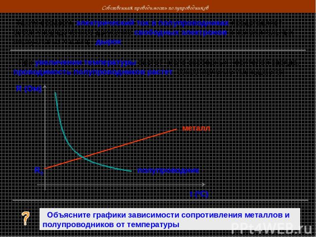 Собственная проводимость полупроводников Таким образом, электрический ток в полупроводниках представляет собой упорядоченное движение свободных электронов и положительных виртуальных частиц - дырок При увеличении температуры растет число свободных н…