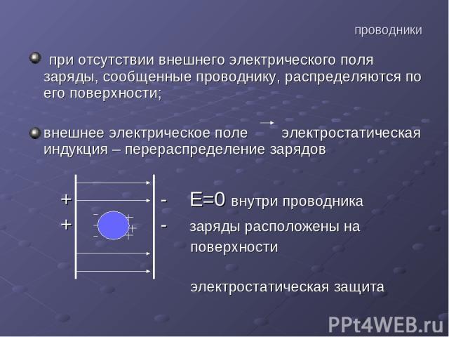 проводники при отсутствии внешнего электрического поля заряды, сообщенные проводнику, распределяются по его поверхности; внешнее электрическое поле электростатическая индукция – перераспределение зарядов + - Е=0 внутри проводника + - заряды располож…