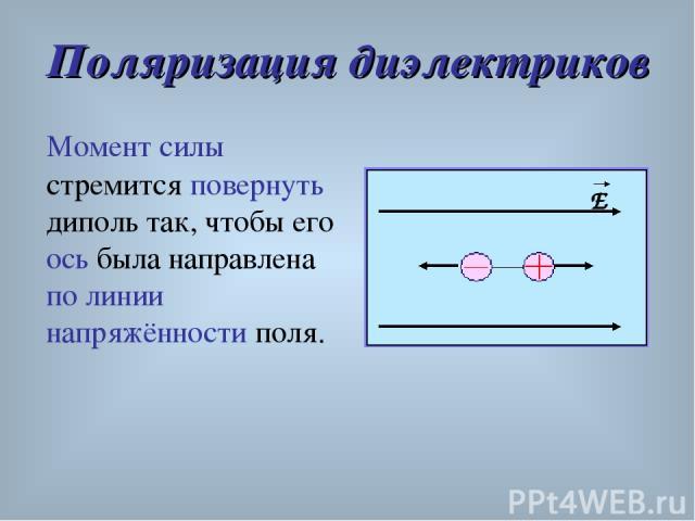 Поляризация диэлектриков Момент силы стремится повернуть диполь так, чтобы его ось была направлена по линии напряжённости поля. E