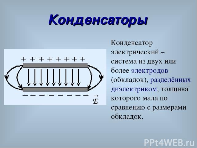 Конденсаторы Конденсатор электрический – система из двух или более электродов (обкладок), разделённых диэлектриком, толщина которого мала по сравнению с размерами обкладок. E