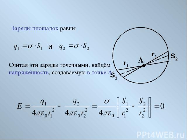 Заряды площадок равны A r1 r2 S1 S2 и Считая эти заряды точечными, найдём напряжённость, создаваемую в точке А: