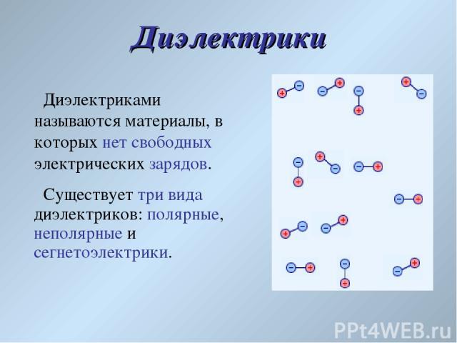 Диэлектрики Диэлектриками называются материалы, в которых нет свободных электрических зарядов. Существует три вида диэлектриков: полярные, неполярные и сегнетоэлектрики.