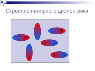 Строение полярного диэлектрика + - + - + - + - + - + -