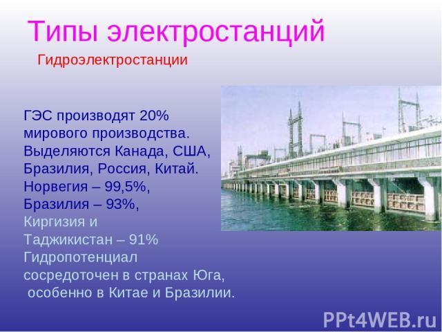 Типы электростанций ГЭС производят 20% мирового производства. Выделяются Канада, США, Бразилия, Россия, Китай. Норвегия – 99,5%, Бразилия – 93%, Киргизия и Таджикистан – 91% Гидропотенциал сосредоточен в странах Юга, особенно в Китае и Бразилии. Гид…