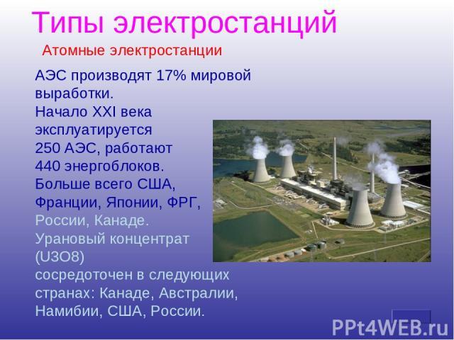 Типы электростанций АЭС производят 17% мировой выработки. Начало ХХI века эксплуатируется 250 АЭС, работают 440 энергоблоков. Больше всего США, Франции, Японии, ФРГ, России, Канаде. Урановый концентрат (U3O8) сосредоточен в следующих странах: Канаде…