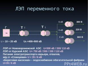 ЛЭП переменного тока Г ~ Т ↑ Т ↓ U = 10 ÷ 20 кВ Uп =400÷900 кВ 6 кВ 6 кВ 6 кВ 38