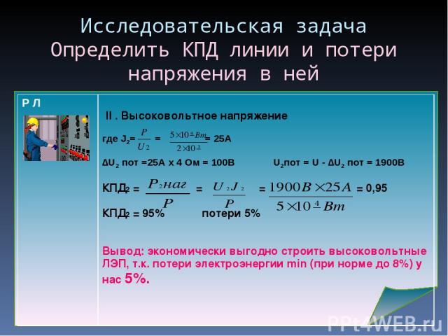 Исследовательская задача Определить КПД линии и потери напряжения в ней Р Л II . Высоковольтное напряжение где J2= = = 25A ∆U2 пот =25А х 4 Ом = 100В U2пот = U - ∆U2 пот = 1900В КПД2 = = = = 0,95 КПД2 = 95% потери 5% Вывод: экономически выгодно стро…