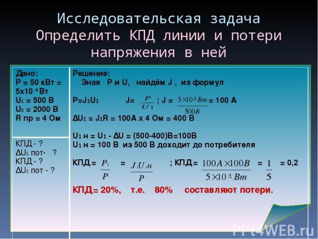 Исследовательская задача Определить КПД линии и потери напряжения в ней Дано: Р = 50 кВт = 5х10 4 Вт U1 = 500 В U2 = 2000 В R пр = 4 Ом Решение: Зная Р и U, найдём J , из формул P=J1U1 J= ; J = = 100 А ∆U1 = J1R = 100A х 4 Ом = 400 В U1 н = U1 - ∆U …