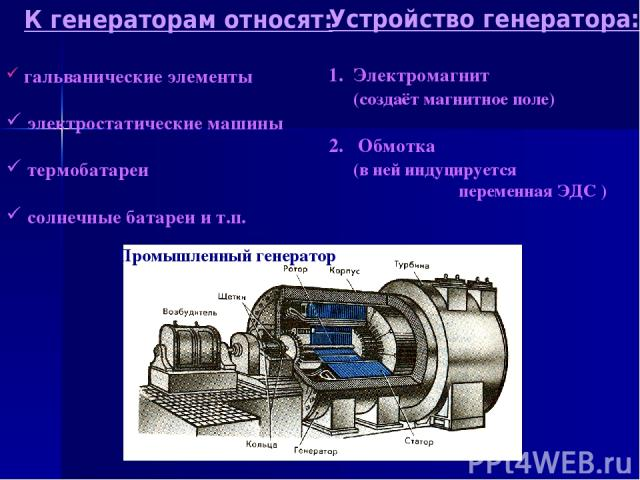 К генераторам относят: гальванические элементы электростатические машины термобатареи солнечные батареи и т.п. Устройство генератора: Электромагнит (создаёт магнитное поле) 2. Обмотка (в ней индуцируется переменная ЭДС ) Промышленный генератор