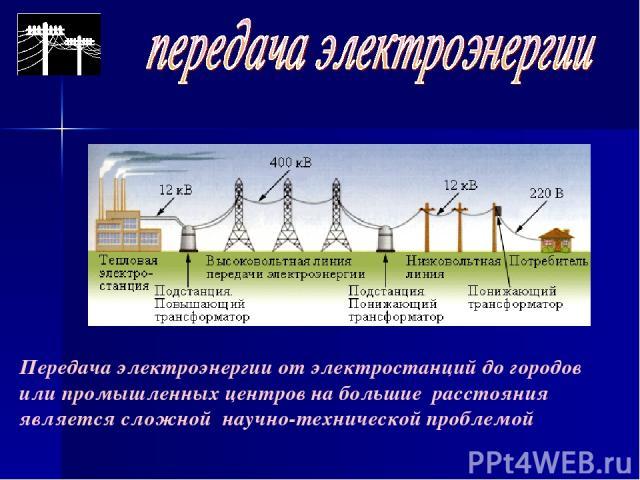 Передача электроэнергии от электростанций до городов или промышленных центров на большие расстояния является сложной научно-технической проблемой
