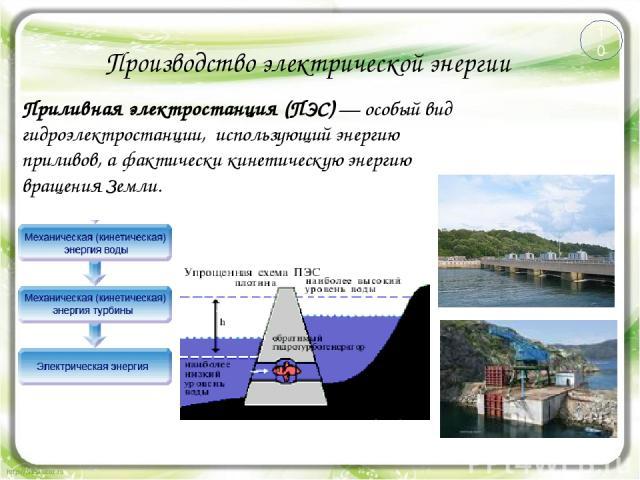 Производство электрической энергии Приливнаяэлектростанция (ПЭС) — особый вид гидроэлектростанции, использующий энергию приливов, а фактически кинетическую энергию вращения Земли. 10