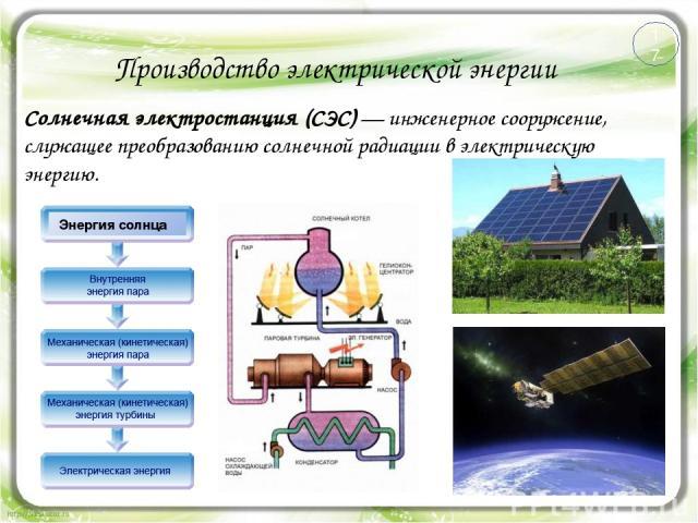 Производство электрической энергии Энергия солнца Солнечная электростанция (СЭС) — инженерное сооружение, служащее преобразованию солнечной радиации в электрическую энергию. 17