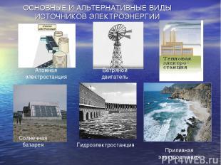 ОСНОВНЫЕ И АЛЬТЕРНАТИВНЫЕ ВИДЫ ИСТОЧНИКОВ ЭЛЕКТРОЭНЕРГИИ Ветряной двигатель Атом