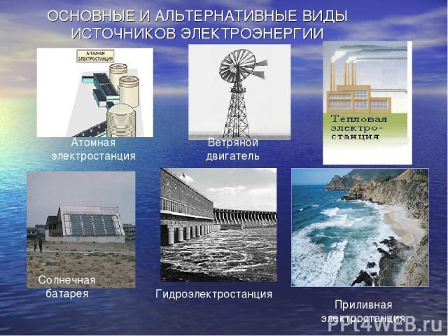 ОСНОВНЫЕ И АЛЬТЕРНАТИВНЫЕ ВИДЫ ИСТОЧНИКОВ ЭЛЕКТРОЭНЕРГИИ Ветряной двигатель Атомная электростанция Солнечная батарея Приливная электростанция Гидроэлектростанция