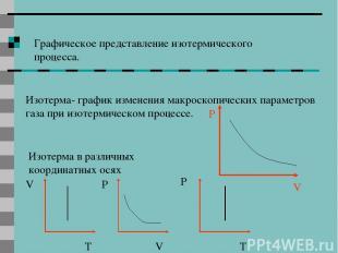 Графическое представление изотермического процесса. Изотерма- график изменения м