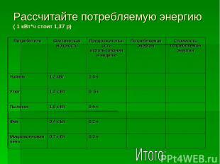 Рассчитайте потребляемую энергию ( 1 кВт*ч стоит 1,37 р) Потребители Фактическая