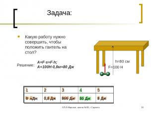 ©Л.А.Мирская, школа №39, г.Саранск * Задача: Какую работу нужно совершить, чтобы
