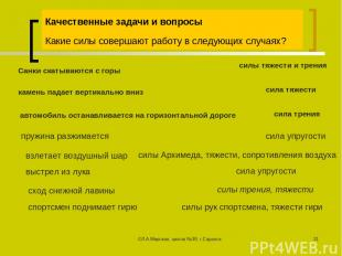 ©Л.А.Мирская, школа №39, г.Саранск * Качественные задачи и вопросы Какие силы со