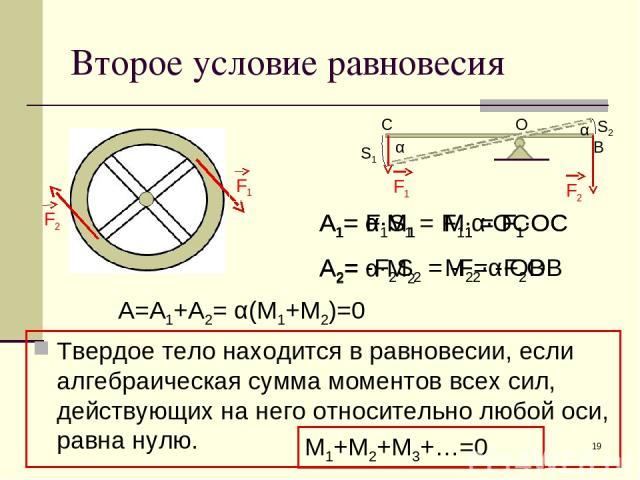 * Второе условие равновесия Твердое тело находится в равновесии, если алгебраическая сумма моментов всех сил, действующих на него относительно любой оси, равна нулю. α α S1 S2 О С В A1= F1S1 = F1∙α∙OC A2= -F2S2 = -F2∙α∙OB A1= α∙М1 М1 = F1∙OC A2= α∙М…