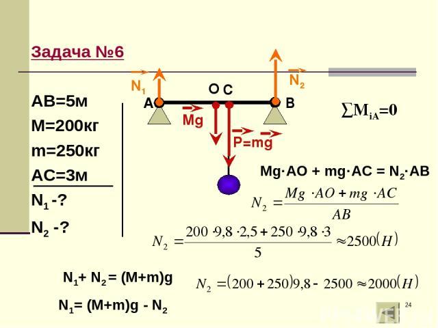 * Задача №6 АВ=5м М=200кг m=250кг АС=3м N1 -? N2 -? ∑МiA=0 O Mg·AO + mg·AC = N2·AB N1+ N2 = (M+m)g N1= (M+m)g - N2