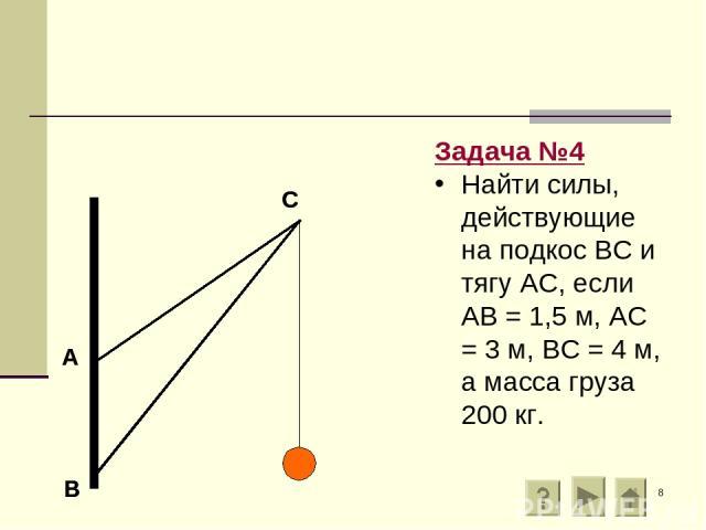 * А В С Задача №4 Найти силы, действующие на подкос ВС и тягу АС, если АВ = 1,5 м, АС = 3 м, ВС = 4 м, а масса груза 200 кг. А В С