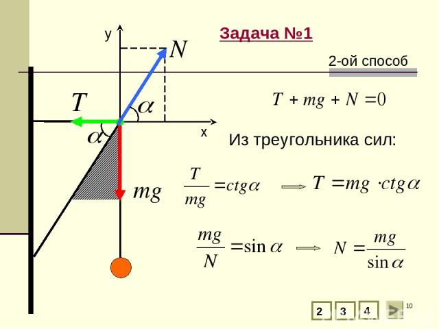 * Задача №1 2 3 4 Из треугольника сил: 2-ой способ y х