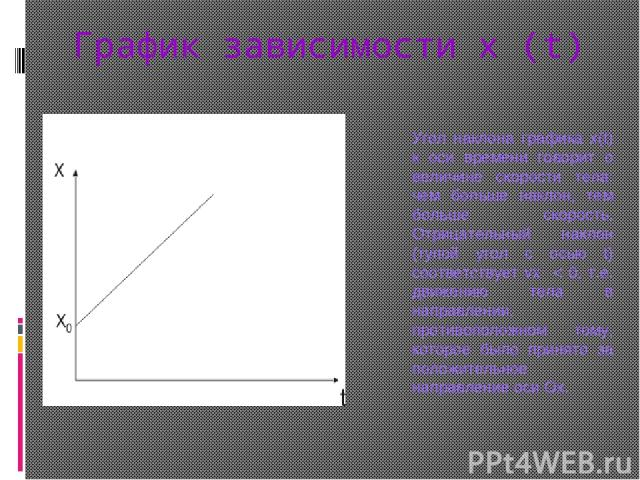 График зависимости x (t) Угол наклона графика x(t) к оси времени говорит о величине скорости тела: чем больше наклон, тем больше скорость. Отрицательный наклон (тупой угол с осью t) соответствует vx < 0, т.е. движению тела в направлении, противополо…