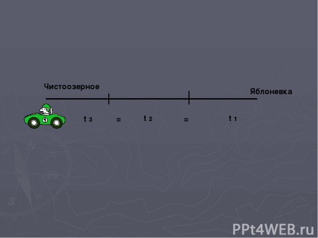 Чистоозерное Яблоневка t 3 t 2 t 1 = =