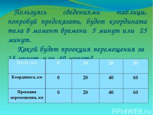 Пользуясь сведениями таблицы, попробуй предсказать, будет координата тела в моме
