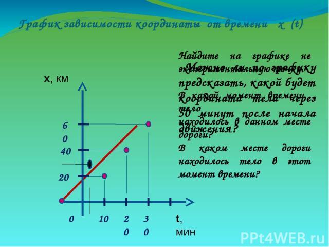 График зависимости координаты от времени х (t) Найдите на графике не экспериментальную точку. В какой момент времени тело находилось в данном месте дороги? В каком месте дороги находилось тело в этот момент времени? Можно ли по графику предсказать, …