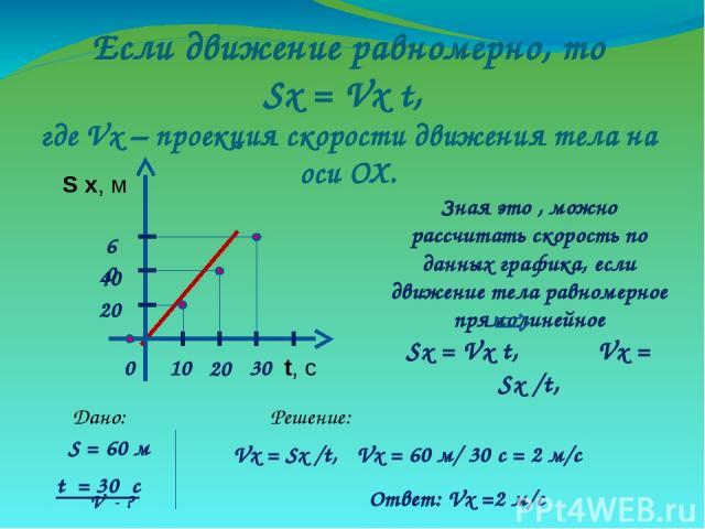 Если движение равномерно, то Sx = Vx t, где Vx – проекция скорости движения тела на оси ОХ. Зная это , можно рассчитать скорость по данных графика, если движение тела равномерное прямолинейное Sx = Vx t, Vx = Sx /t, V - ? Решение: Vx = Sx /t, Vx = 6…