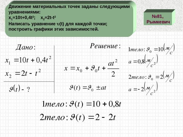№81, Рымкевич Движение материальных точек заданы следующими уравнениями: x1=10t+0,4t2; x2=2t-t2 Написать уравнение (t) для каждой точки; построить графики этих зависимостей.