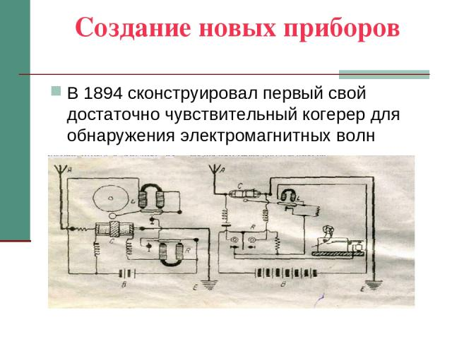 Создание новых приборов В 1894 сконструировал первый свой достаточно чувствительный когерер для обнаружения электромагнитных волн