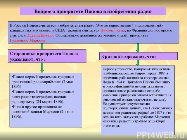Вопрос о приоритете Попова в изобретении радио В России Попов считается изобретателем радио. Это не единственный «национальный» кандидат на это звание: в США таковым считается Никола Тесла, во Франции долгое время считался Эдуард Бранли. Общераспрос…