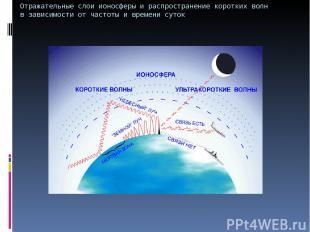 Отражательные слои ионосферы и распространение коротких волн в зависимости от ча
