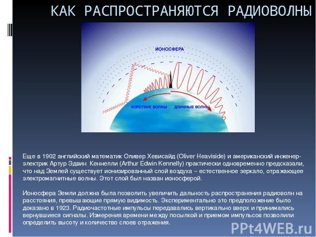 КАК РАСПРОСТРАНЯЮТСЯ РАДИОВОЛНЫ Еще в 1902 английский математик Оливер Хевисайд (Oliver Heaviside) и американский инженер-электрик Артур Эдвин Кеннелли (Arthur Edwin Kennelly) практически одновременно предсказали, что над Землей существует ионизиров…