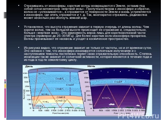 Отразившись от ионосферы, короткие волны возвращаются к Земле, оставив под собой сотни километров «мертвой зоны». Пропутешествовав к ионосфере и обратно, волна не «успокаивается», а отражается от поверхности Земли и вновь устремляется к ионосфере, г…