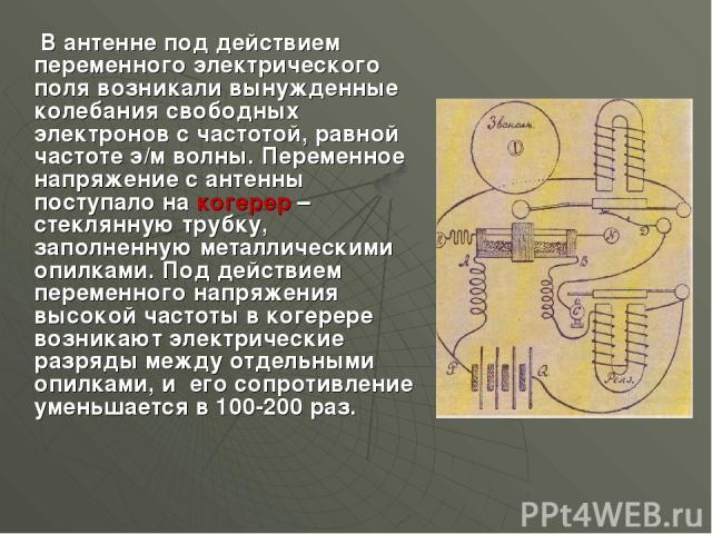 В антенне под действием переменного электрического поля возникали вынужденные колебания свободных электронов с частотой, равной частоте э/м волны. Переменное напряжение с антенны поступало на когерер – стеклянную трубку, заполненную металлическими о…