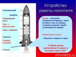 Устройство ракеты-носителя Космический корабль Приборный отсек Бак с окислителем