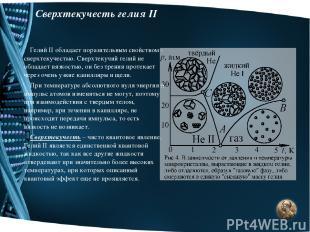 Сверхтекучесть гелия II Гелий II обладает поразительным свойством - сверхтекучес