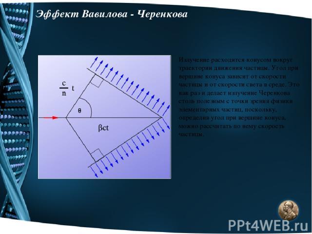 Эффект Вавилова - Черенкова Излучение расходится конусом вокруг траектории движения частицы. Угол при вершине конуса зависит от скорости частицы и от скорости света в среде. Это как раз и делает излучение Черенкова столь полезным с точки зрения физи…
