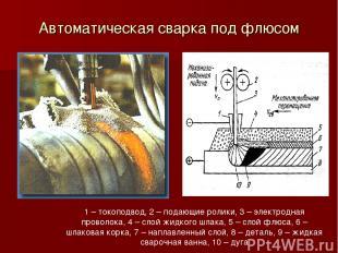 Автоматическая сварка под флюсом 1 – токоподвод, 2 – подающие ролики, 3 – электр