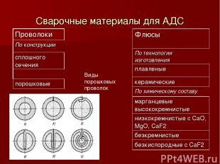 Сварочные материалы для АДС Виды порошковых проволок Проволоки По конструкции сп