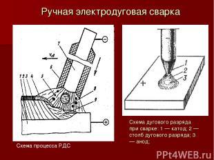 Ручная электродуговая сварка Схема процесса РДС Схема дугового разряда при сварк