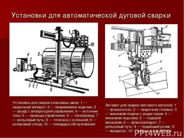 Установки для автоматической дуговой сварки Установка для сварки кольцевых швов: 1 — сварочный аппарат; 2 — свариваемое изделие; 3 — шкаф с аппаратурой управления; 4 — источник тока; 5 — провода управления; 6 — токопровод; 7 — рельсовый путь; 8 — те…