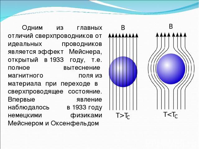 Одним из главных отличий сверхпроводников от идеальных проводников являетсяэффект Мейснера, открытый в1933 году, т.е. полное вытеснение магнитного поляиз материала при переходе в сверхпроводящее состояние. Впервые явление наблюдалось в1933году…