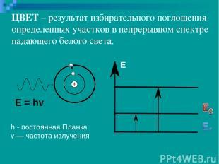 Е = hv h - постоянная Планка v — частота излучения ЦВЕТ – результат избирательно