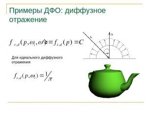 Примеры ДФО: диффузное отражение Для идеального диффузного отражения