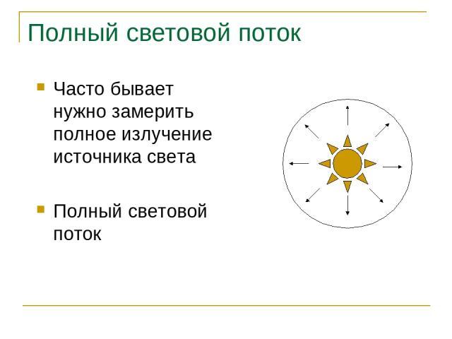 Полный световой поток Часто бывает нужно замерить полное излучение источника света Полный световой поток Основы синтеза изображений