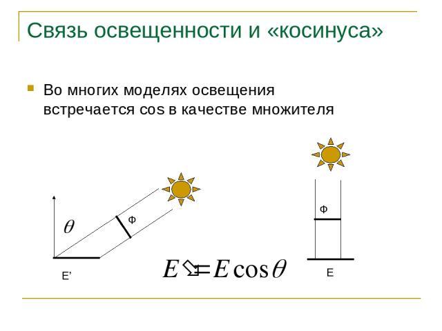 Связь освещенности и «косинуса» Во многих моделях освещения встречается cos в качестве множителя E